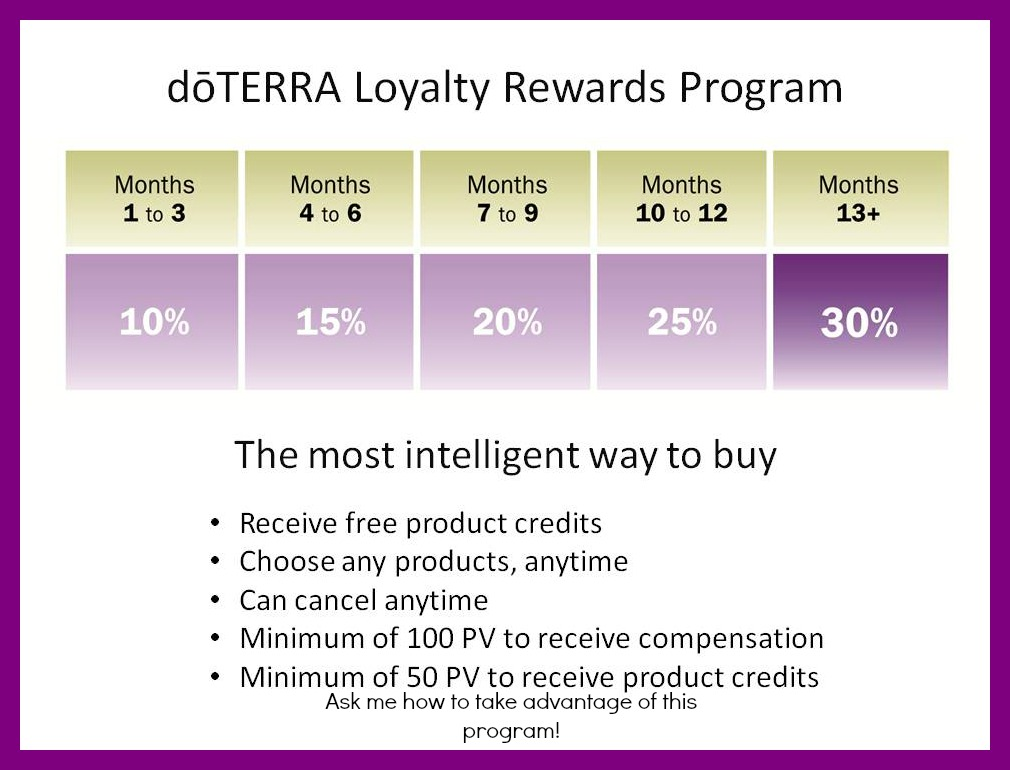 doterra loyalty rewards program lrp